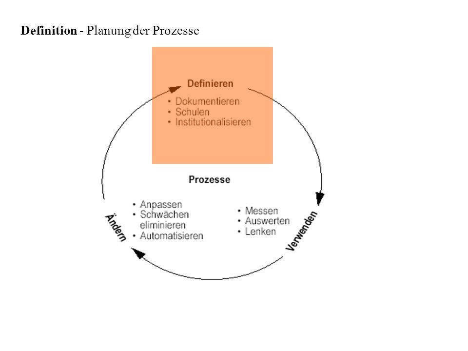 Definition - Planung der Prozesse