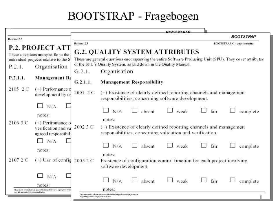 BOOTSTRAP - Fragebogen