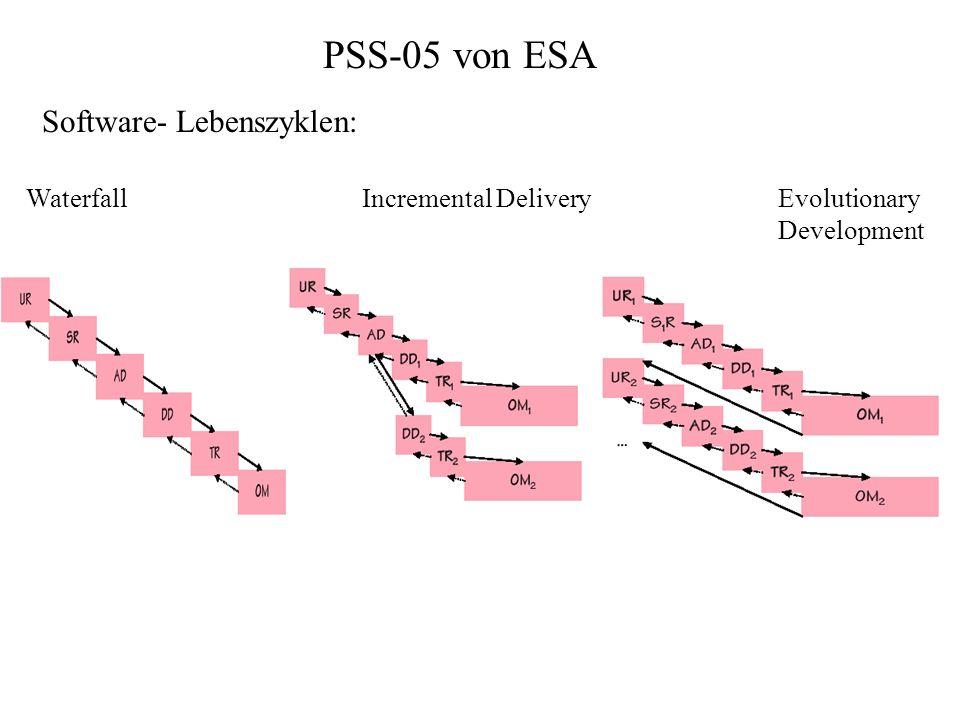 PSS-05 von ESA Software- Lebenszyklen: Waterfall Incremental Delivery