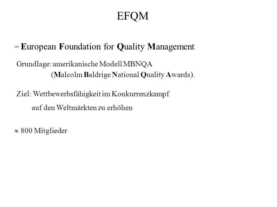 EFQM = European Foundation for Quality Management