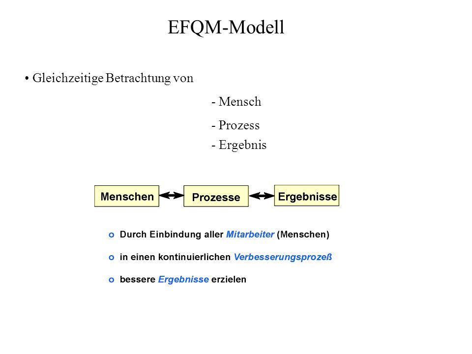EFQM-Modell • Gleichzeitige Betrachtung von - Mensch - Prozess
