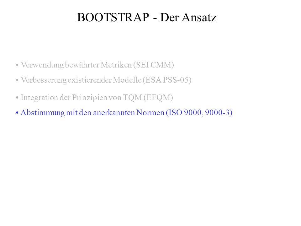 BOOTSTRAP - Der Ansatz • Verwendung bewährter Metriken (SEI CMM)