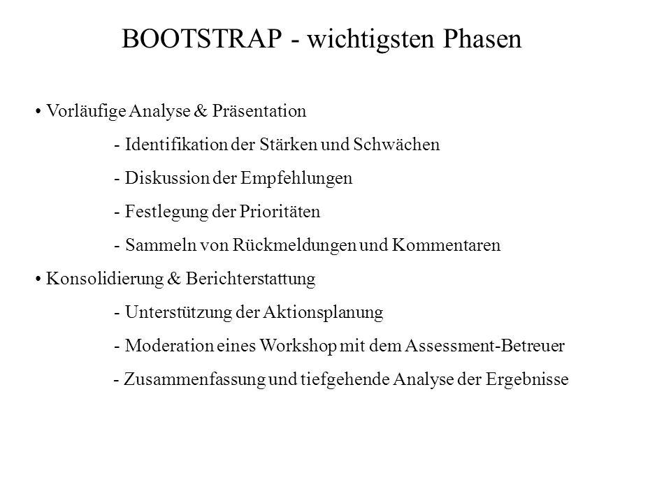 BOOTSTRAP - wichtigsten Phasen