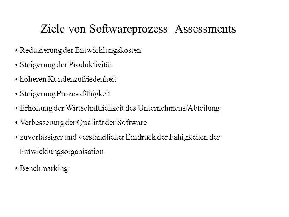 Ziele von Softwareprozess Assessments
