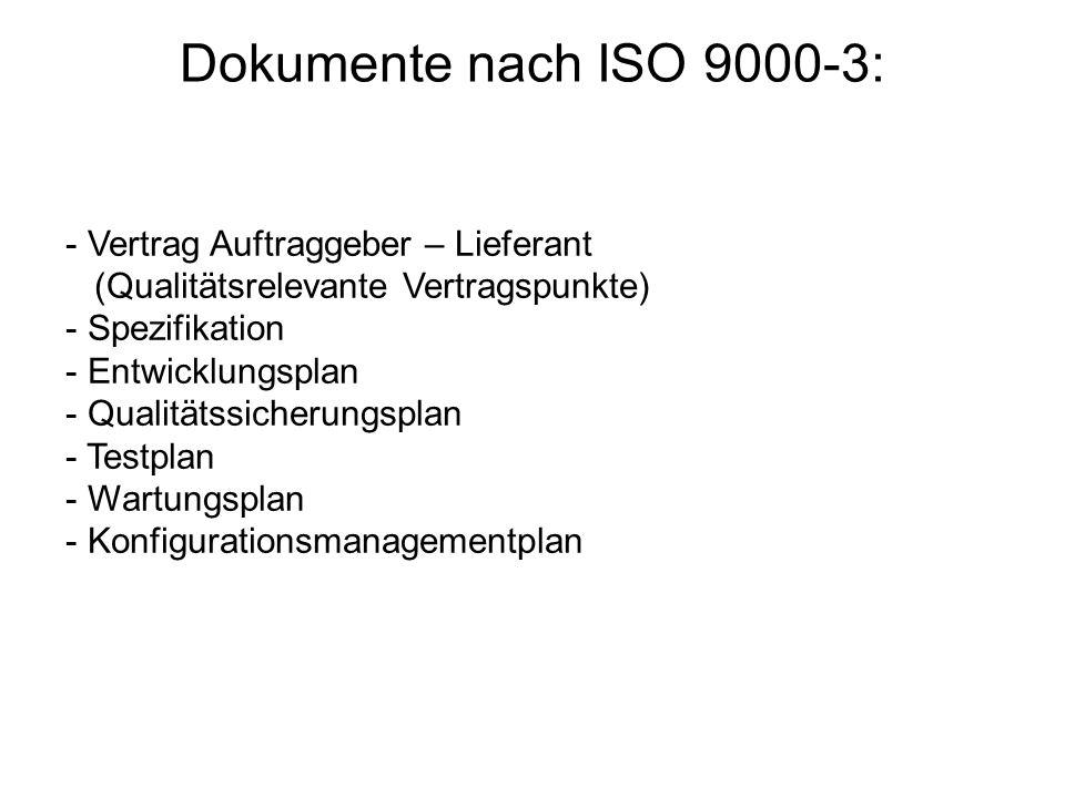 Dokumente nach ISO 9000-3: Vertrag Auftraggeber – Lieferant
