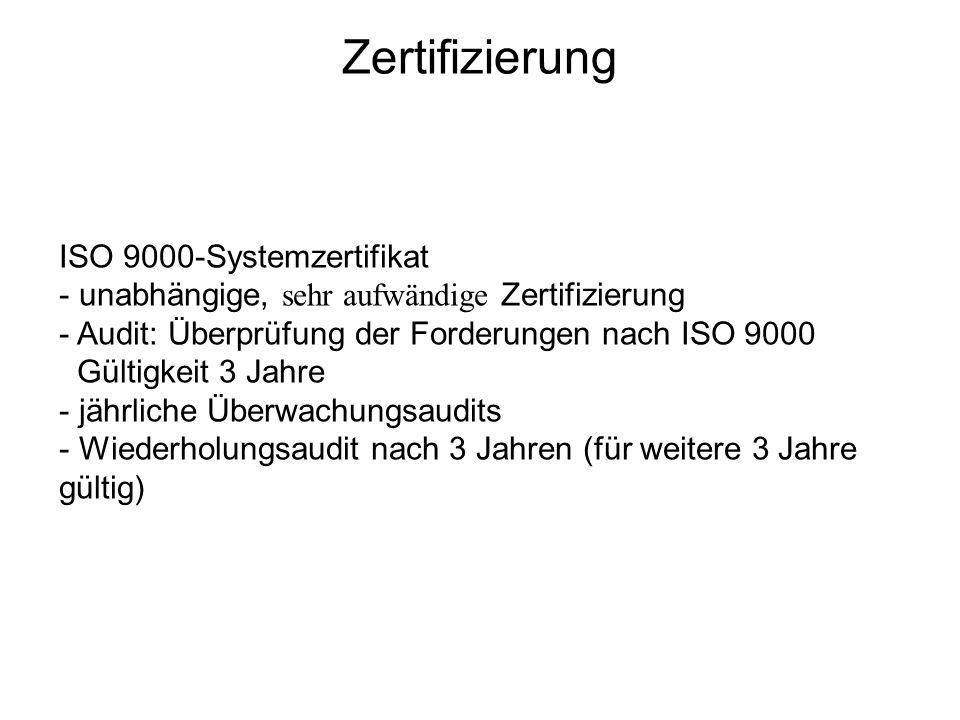 Zertifizierung ISO 9000-Systemzertifikat