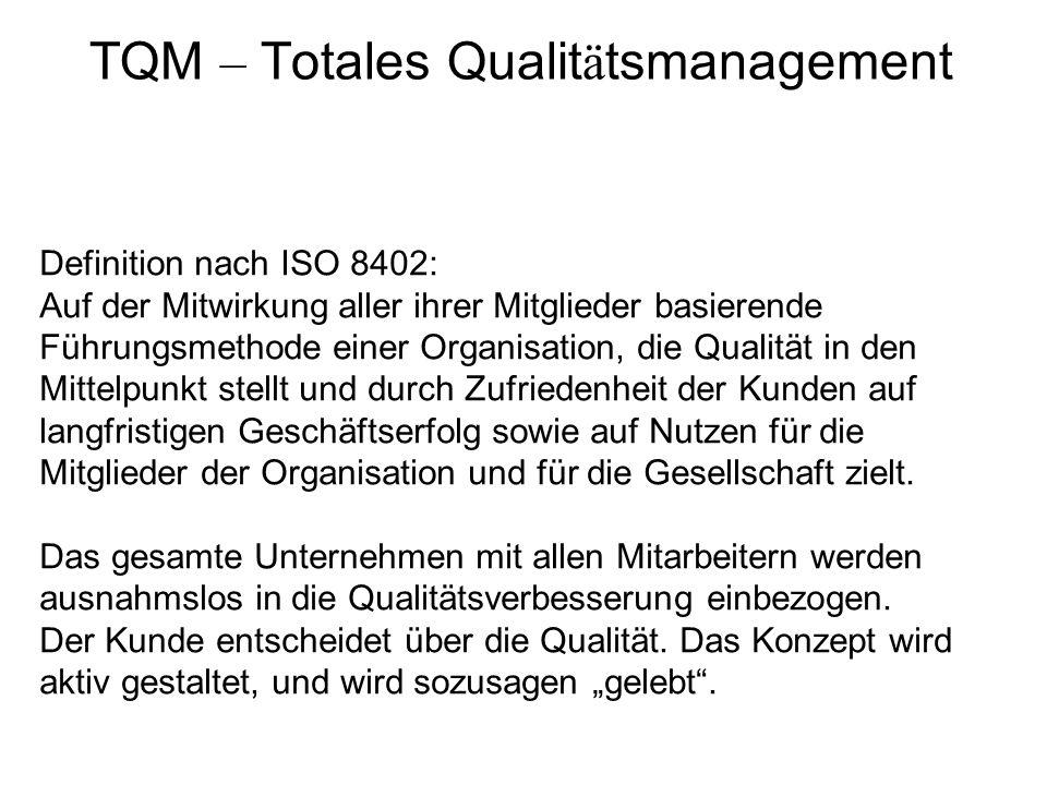 TQM – Totales Qualitätsmanagement
