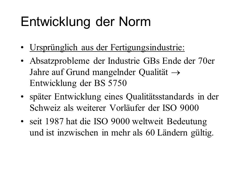 Entwicklung der Norm Ursprünglich aus der Fertigungsindustrie: