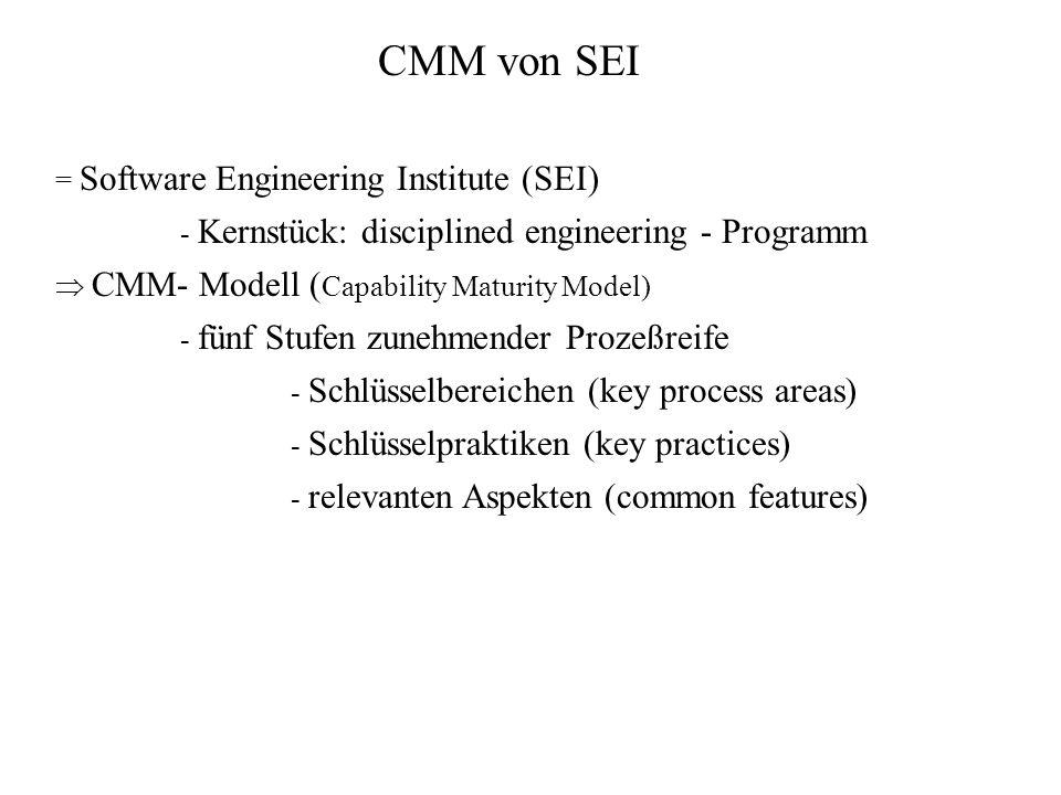 CMM von SEI = Software Engineering Institute (SEI)