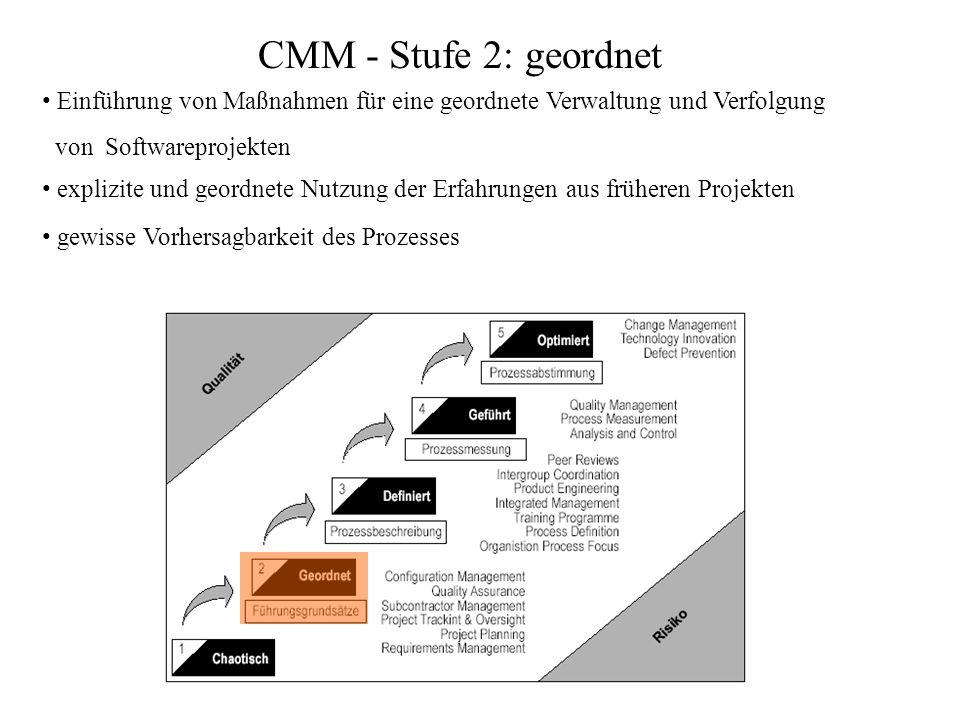 CMM - Stufe 2: geordnet • Einführung von Maßnahmen für eine geordnete Verwaltung und Verfolgung. von Softwareprojekten.