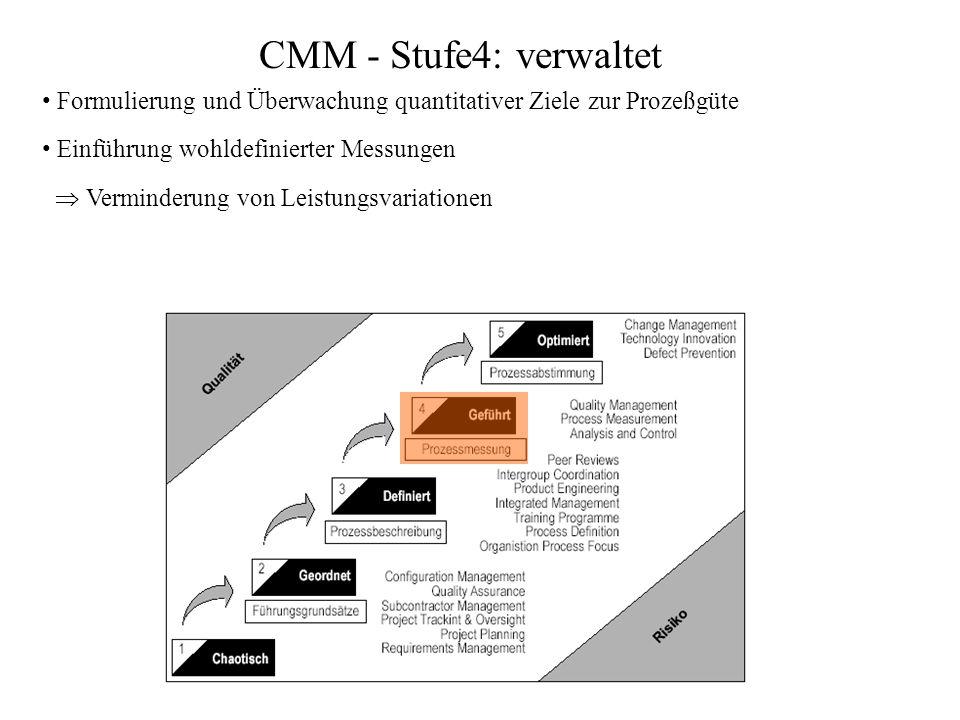 CMM - Stufe4: verwaltet • Formulierung und Überwachung quantitativer Ziele zur Prozeßgüte. • Einführung wohldefinierter Messungen.