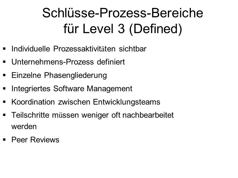 Schlüsse-Prozess-Bereiche