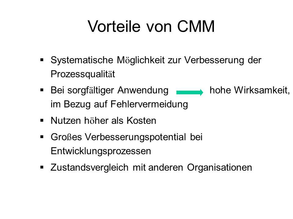 Vorteile von CMM Systematische Möglichkeit zur Verbesserung der Prozessqualität.