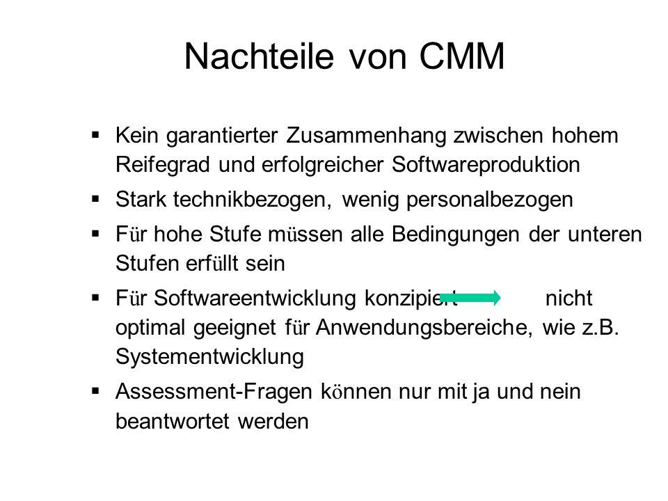 Nachteile von CMM Kein garantierter Zusammenhang zwischen hohem Reifegrad und erfolgreicher Softwareproduktion.