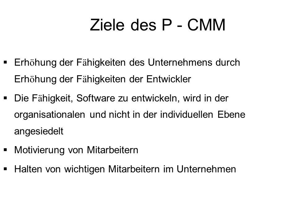Ziele des P - CMM Erhöhung der Fähigkeiten des Unternehmens durch Erhöhung der Fähigkeiten der Entwickler.