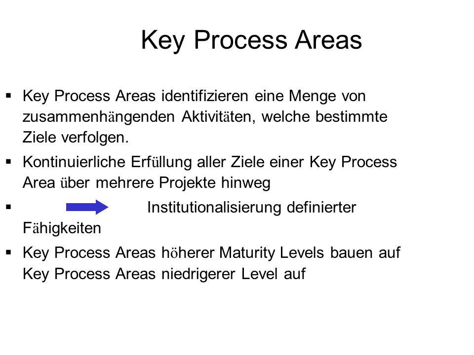 Key Process Areas Key Process Areas identifizieren eine Menge von zusammenhängenden Aktivitäten, welche bestimmte Ziele verfolgen.