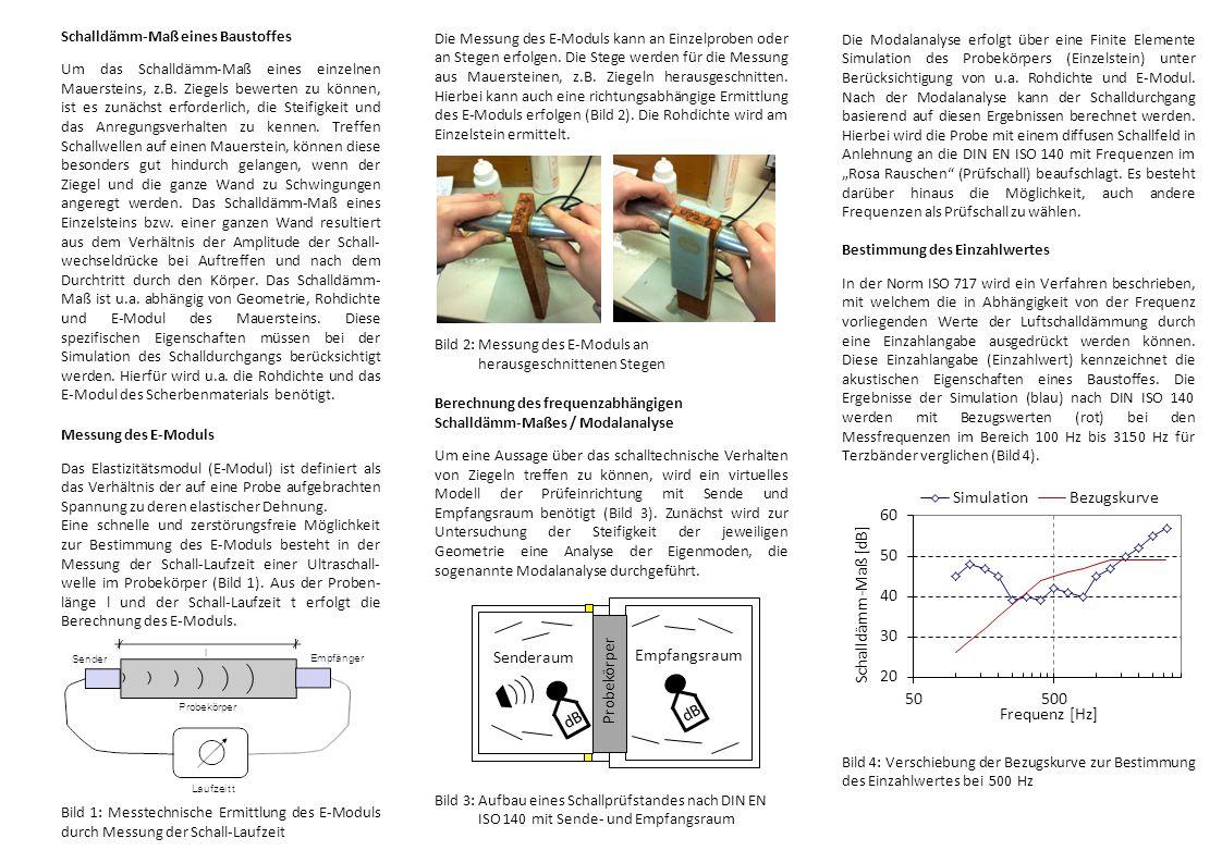 Senderaum Empfangsraum Probekörper dB Schalldämm-Maß eines Baustoffes