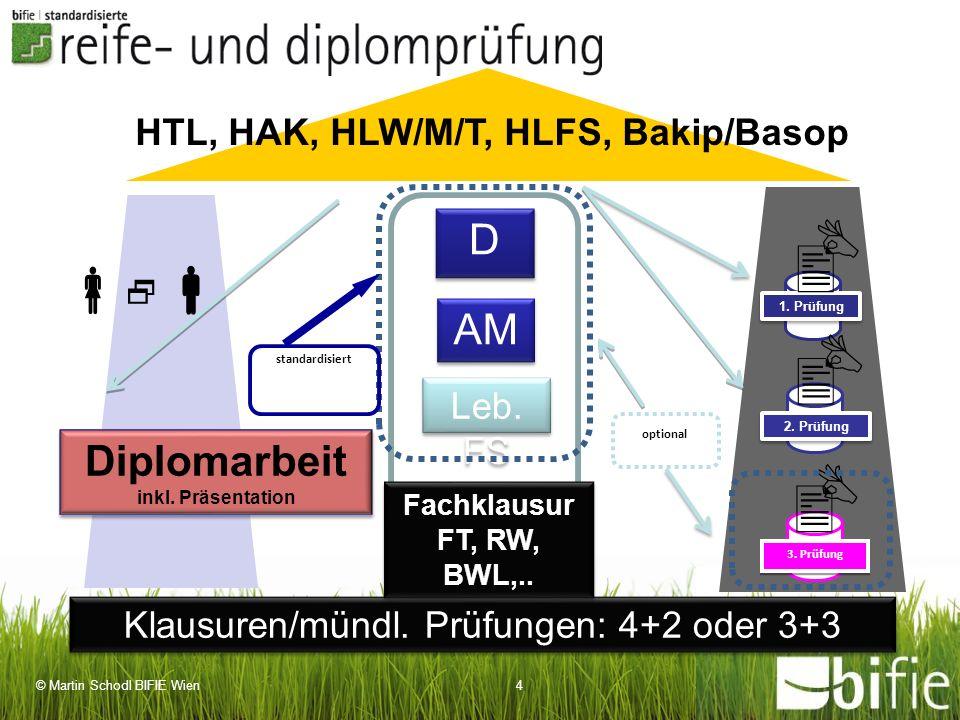 HTL, HAK, HLW/M/T, HLFS, Bakip/Basop Diplomarbeit inkl. Präsentation