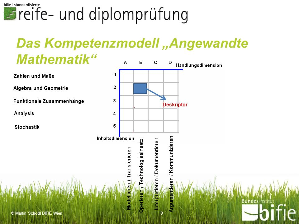 "Das Kompetenzmodell ""Angewandte Mathematik"