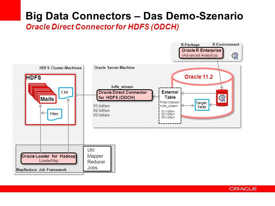 Big Data Connectors – Das Demo-Szenario Oracle Direct Connector for HDFS (ODCH)