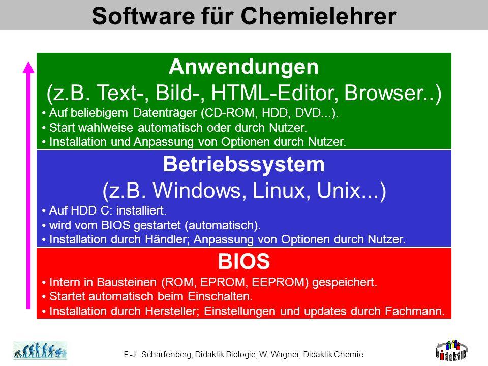 Software für Chemielehrer
