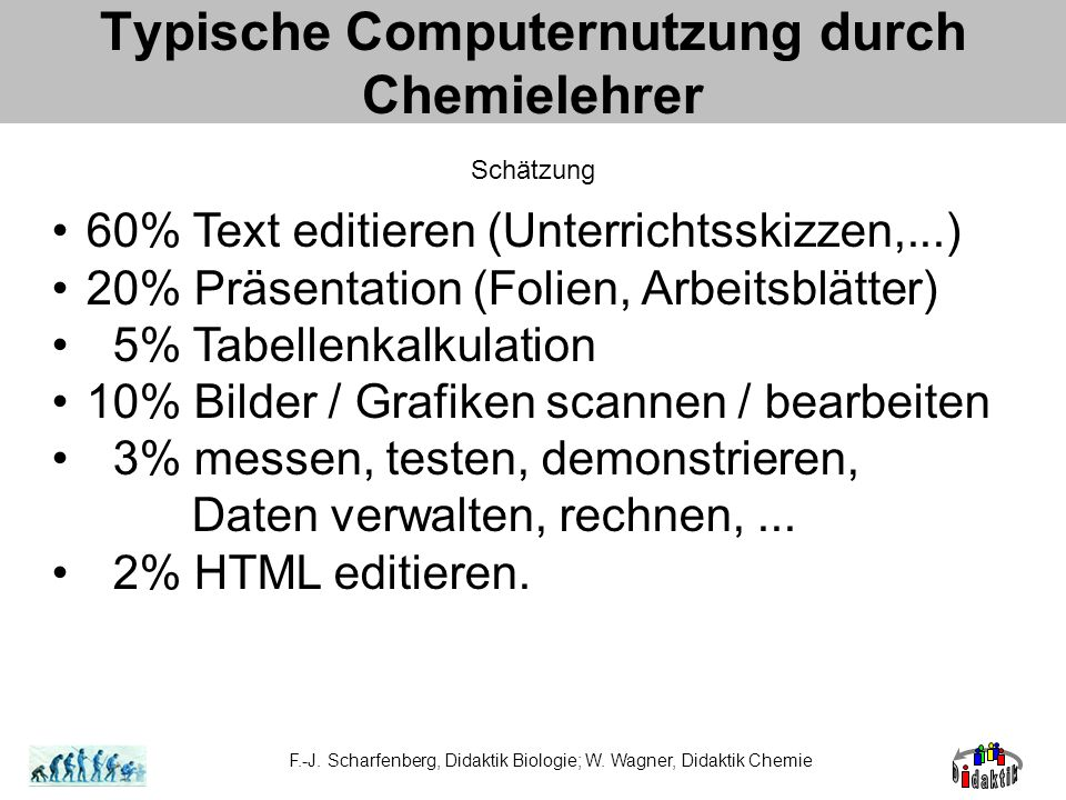 Typische Computernutzung durch Chemielehrer