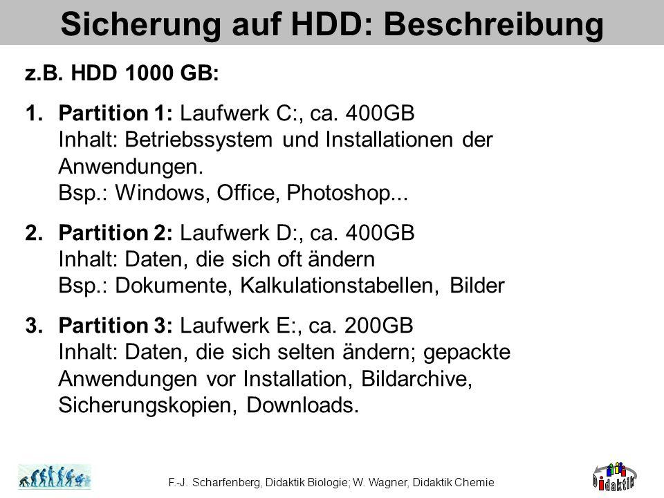 Sicherung auf HDD: Beschreibung