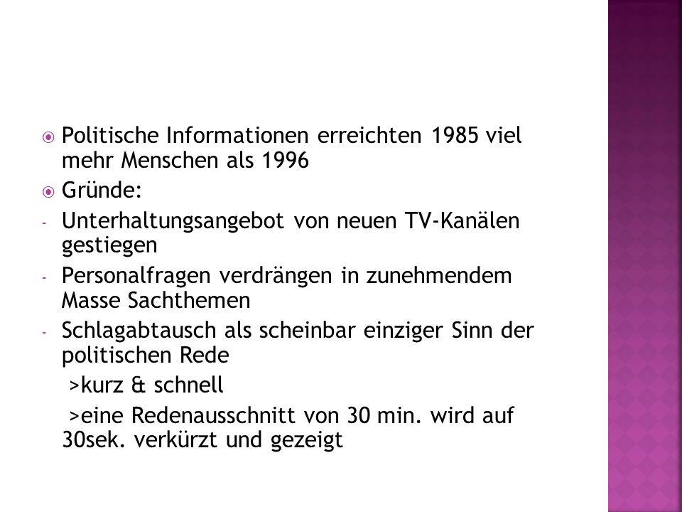 Politische Informationen erreichten 1985 viel mehr Menschen als 1996