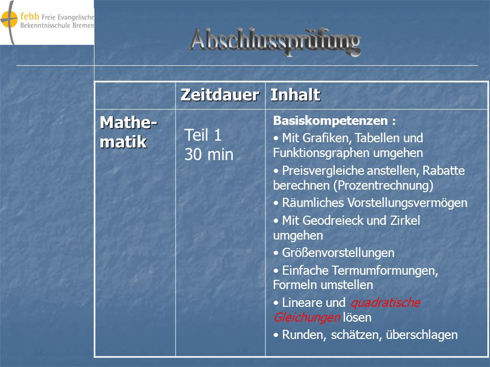 Abschlussprüfung Zeitdauer Inhalt Mathe-matik Teil 1 30 min