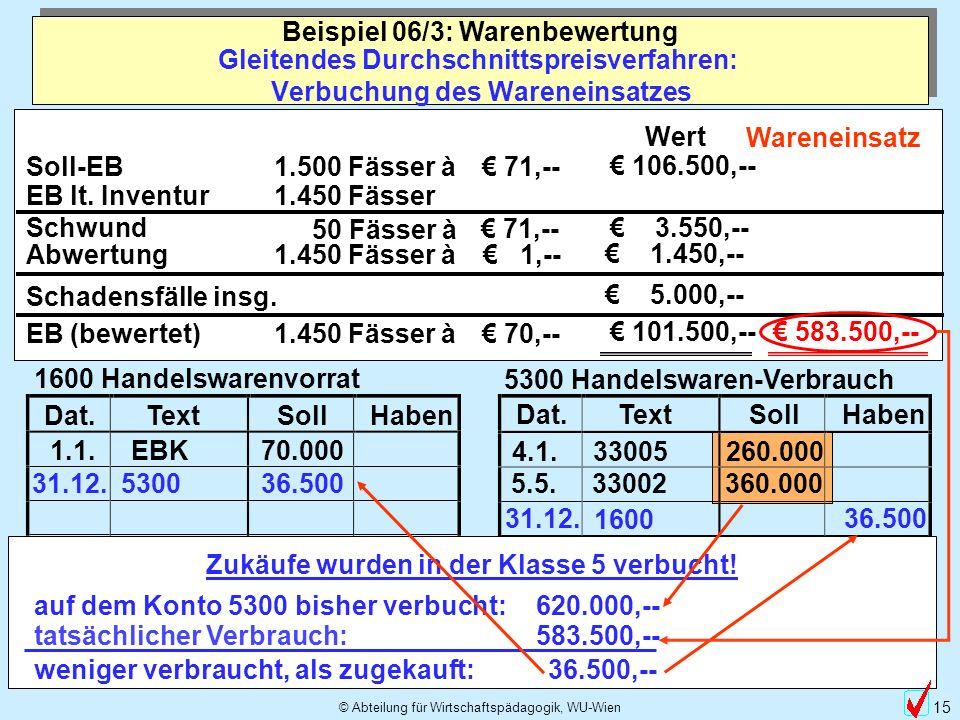 Gleitendes Durchschnittspreisverfahren: Verbuchung des Wareneinsatzes