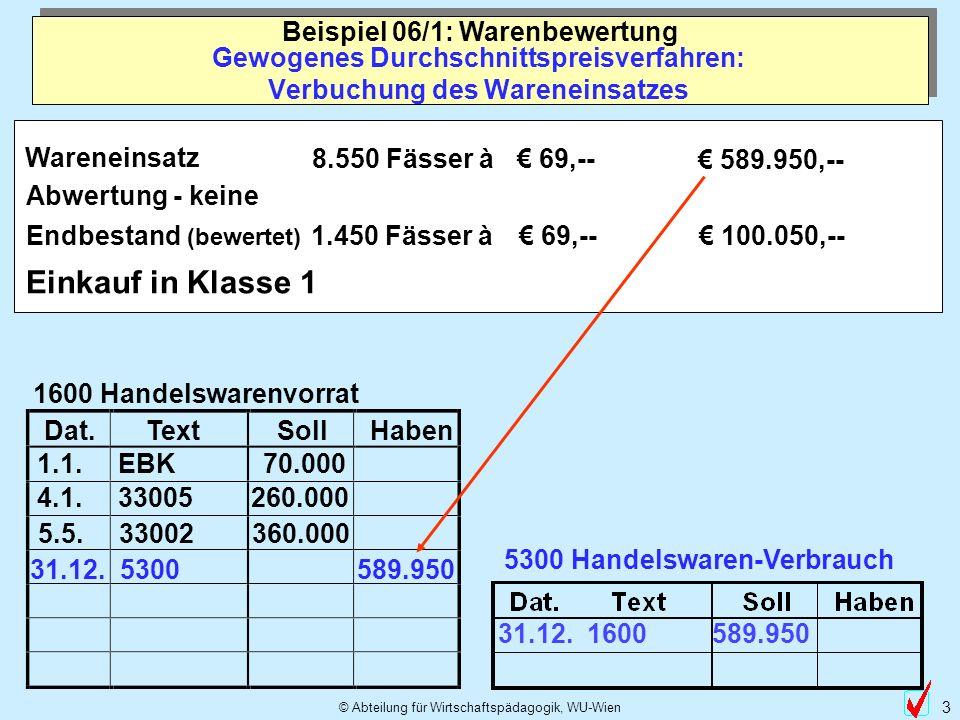 Gewogenes Durchschnittspreisverfahren: Verbuchung des Wareneinsatzes