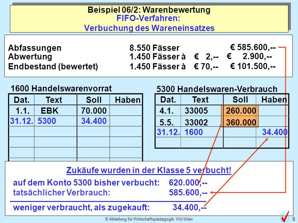 FIFO-Verfahren: Verbuchung des Wareneinsatzes