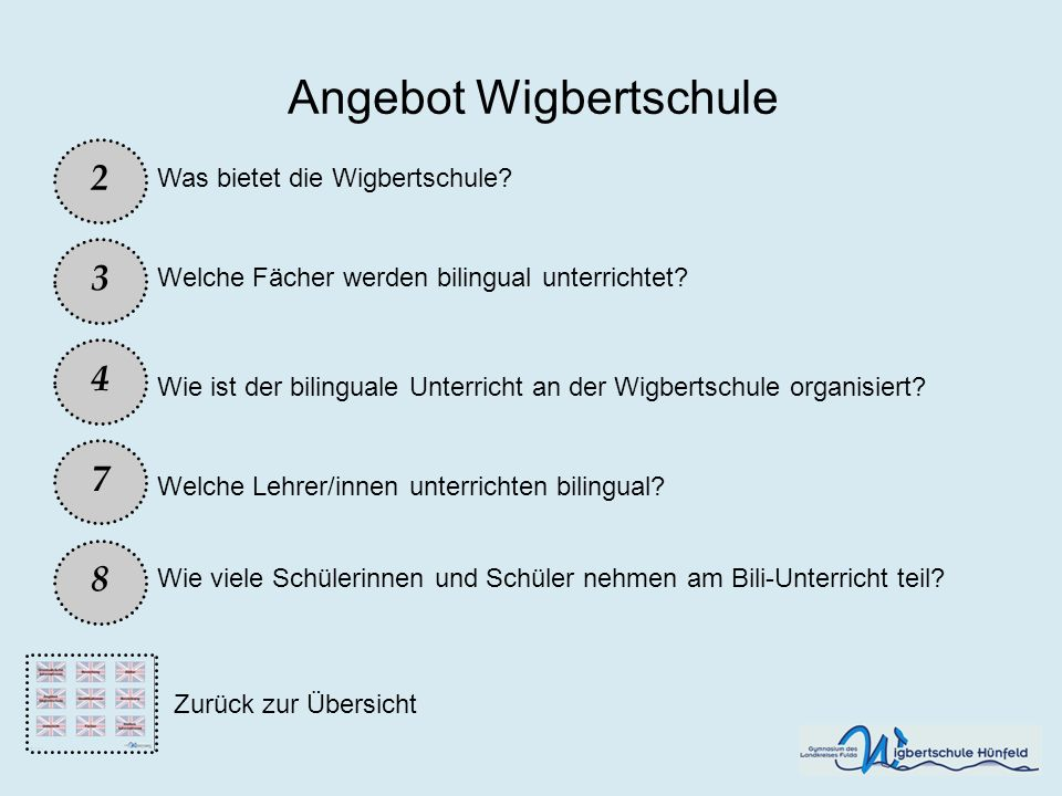 Angebot Wigbertschule