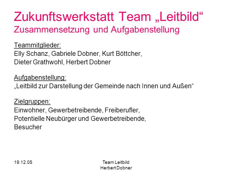 """Zukunftswerkstatt Team """"Leitbild Zusammensetzung und Aufgabenstellung"""