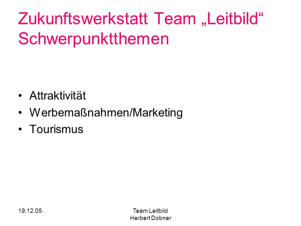 """Zukunftswerkstatt Team """"Leitbild Schwerpunktthemen"""