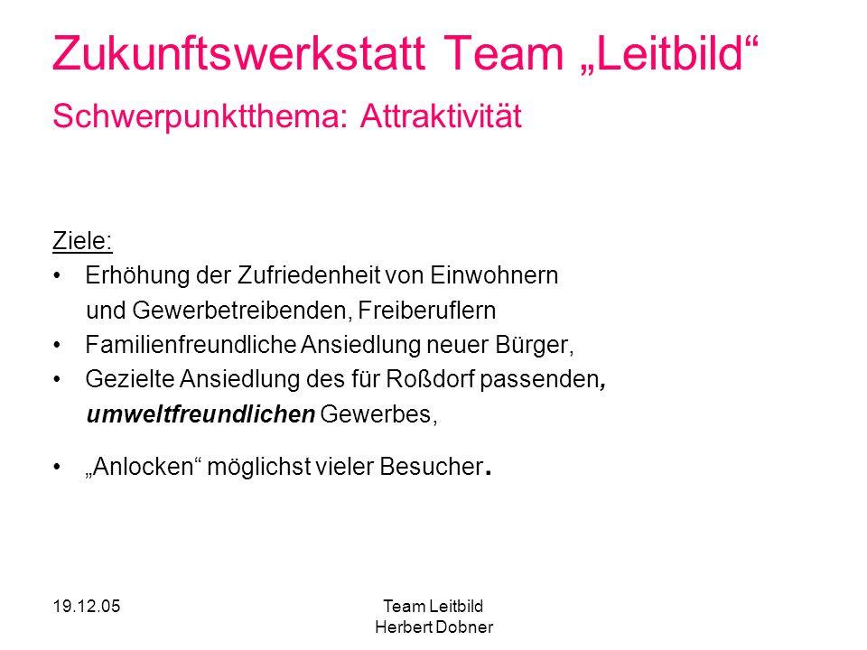 """Zukunftswerkstatt Team """"Leitbild Schwerpunktthema: Attraktivität"""