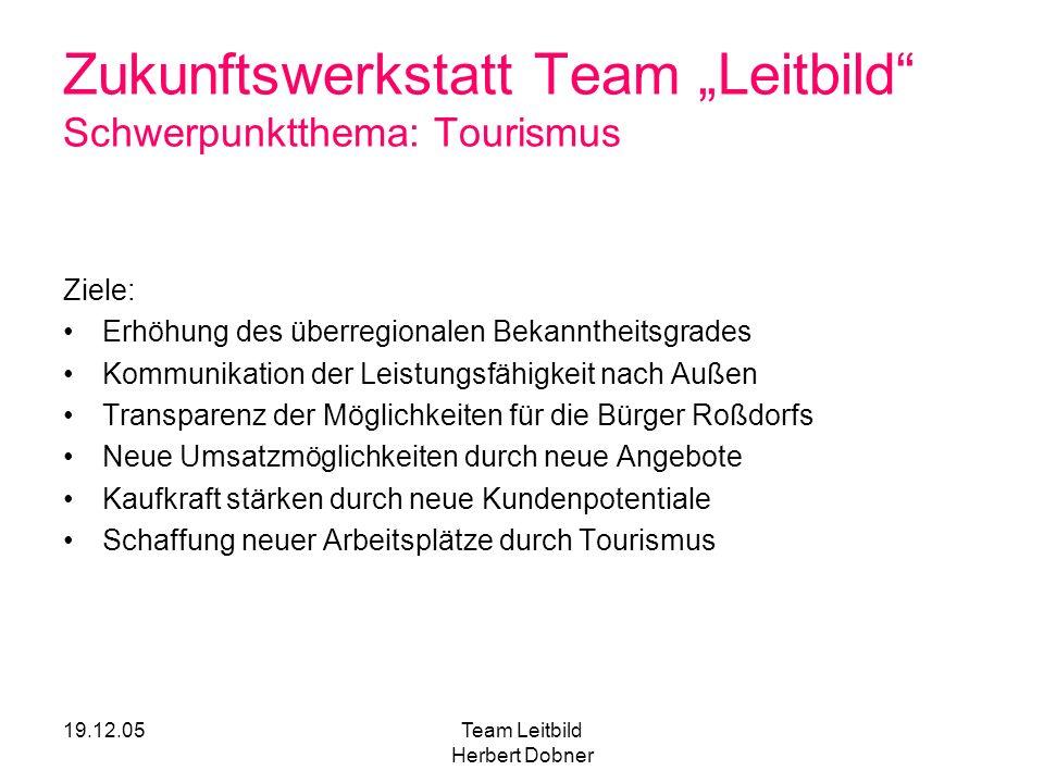 """Zukunftswerkstatt Team """"Leitbild Schwerpunktthema: Tourismus"""