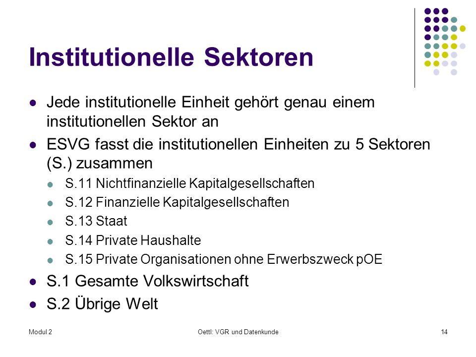 Institutionelle Sektoren
