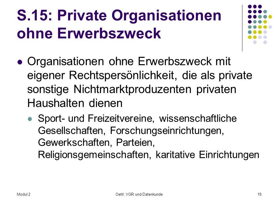 S.15: Private Organisationen ohne Erwerbszweck
