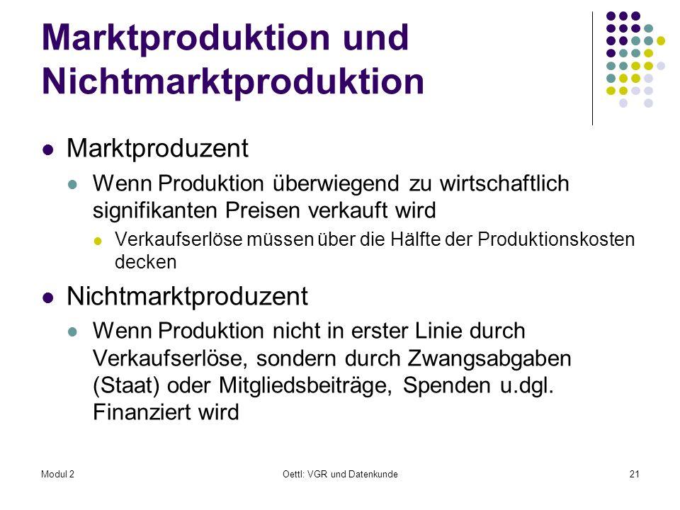 Marktproduktion und Nichtmarktproduktion