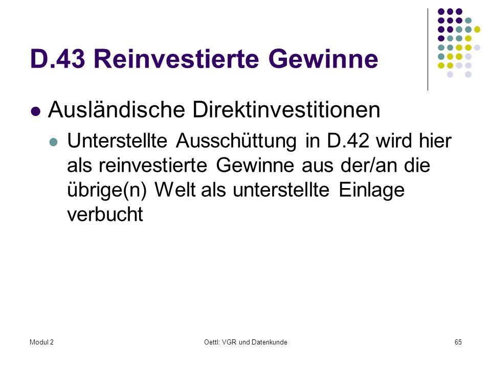 D.43 Reinvestierte Gewinne