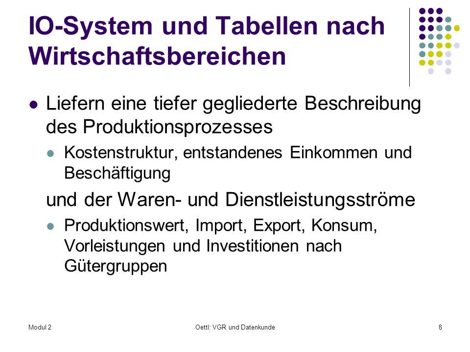 IO-System und Tabellen nach Wirtschaftsbereichen