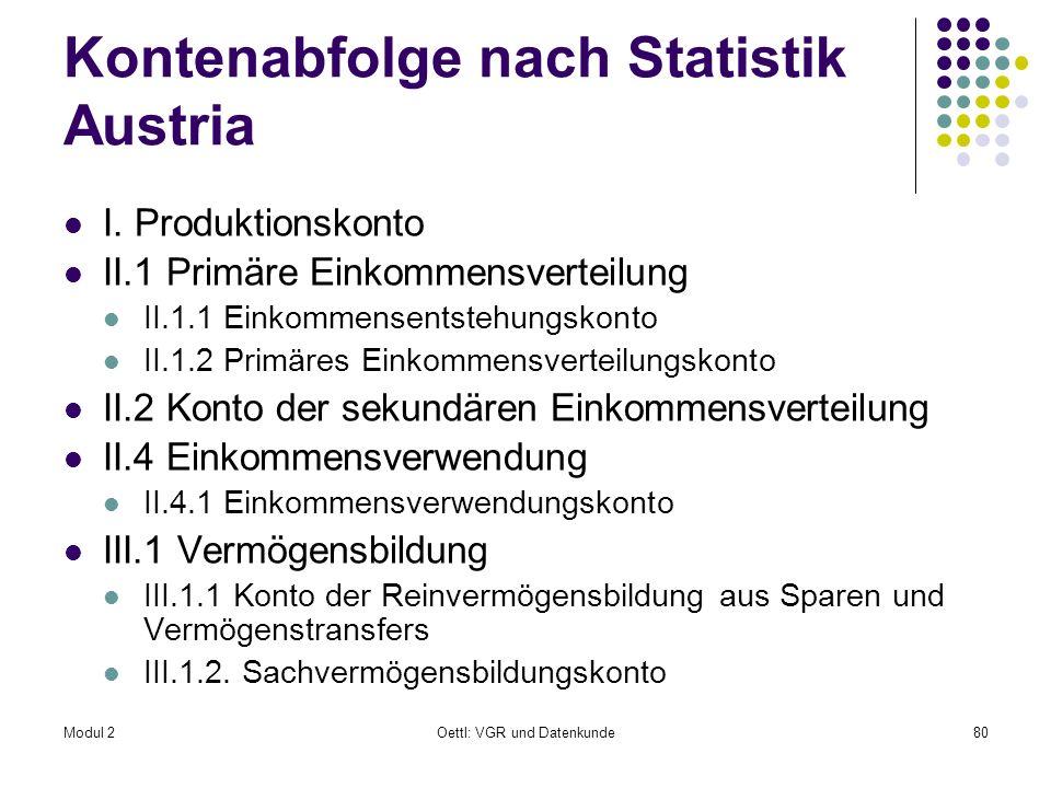Kontenabfolge nach Statistik Austria