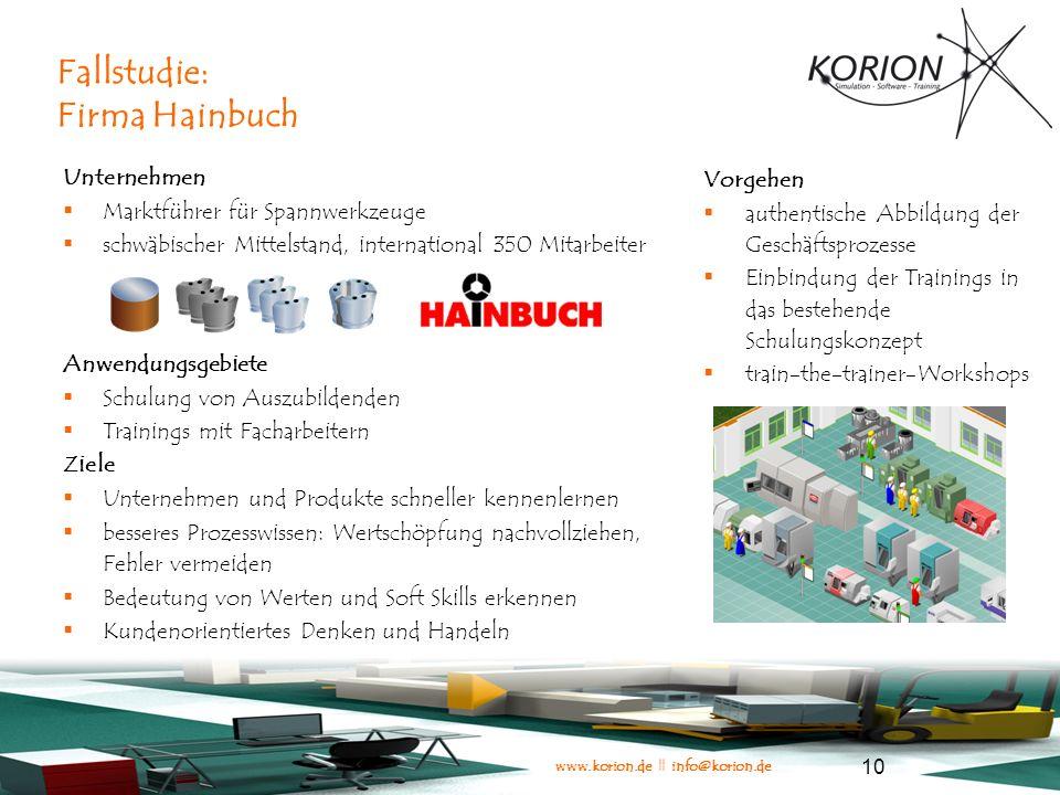 Fallstudie: Firma Hainbuch