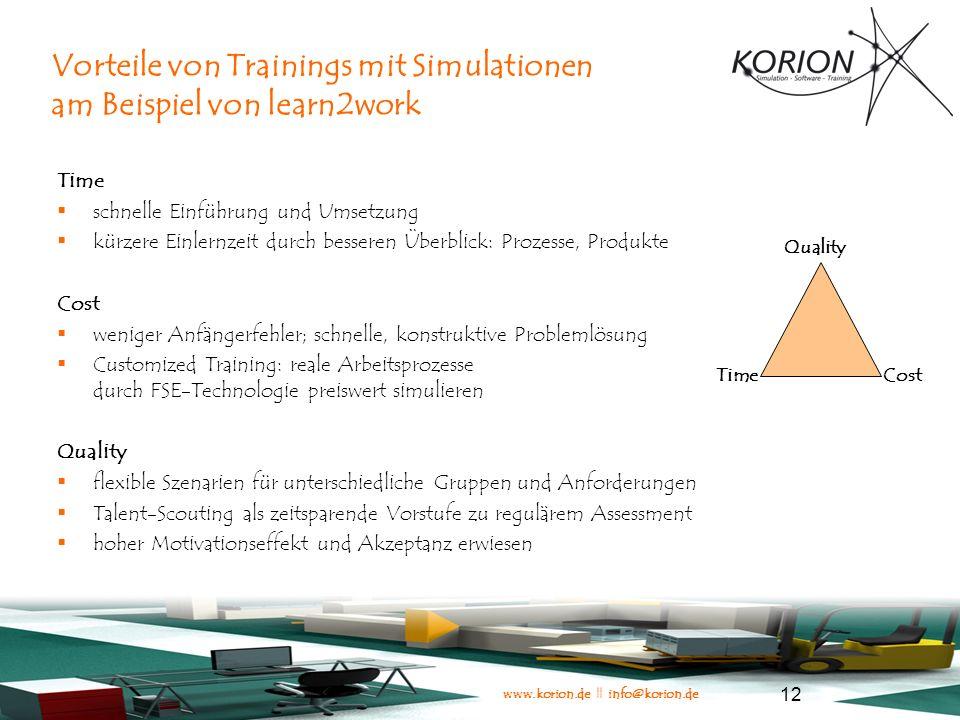 Vorteile von Trainings mit Simulationen am Beispiel von learn2work