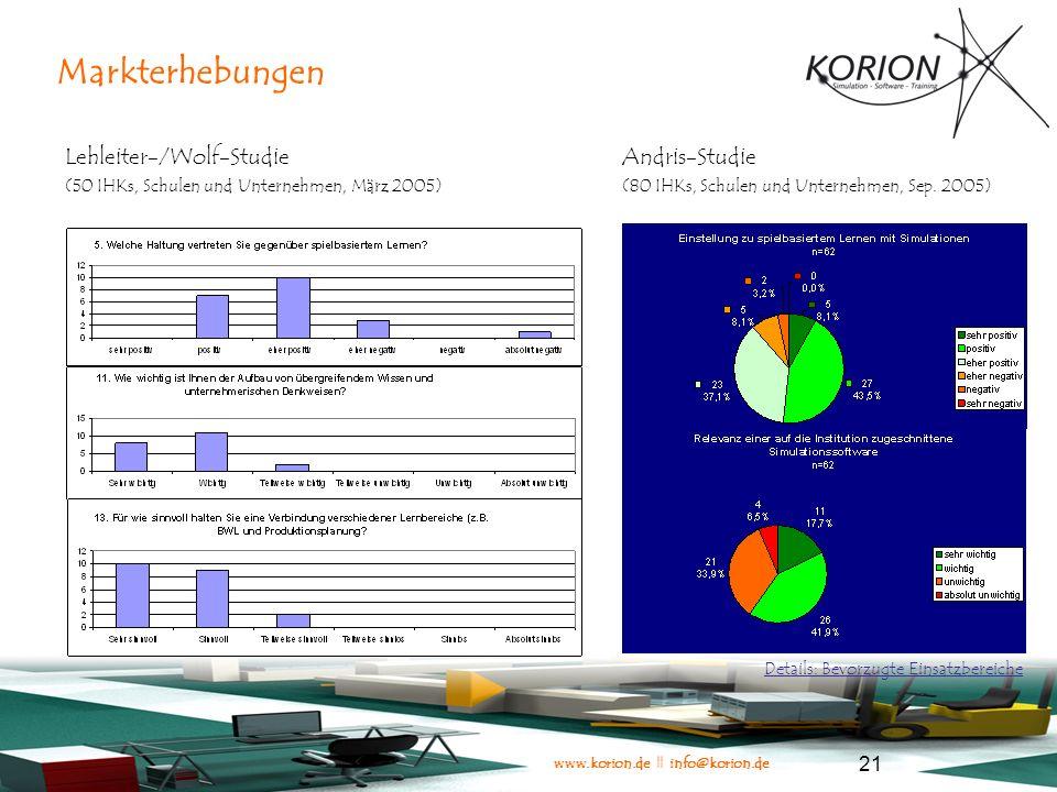 www.korion.de || info@korion.de