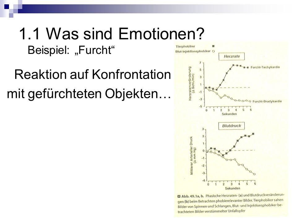 1.1 Was sind Emotionen Reaktion auf Konfrontation