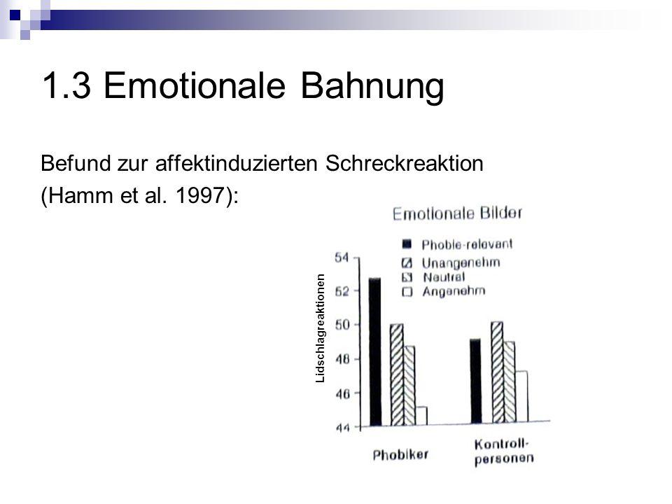 1.3 Emotionale Bahnung Befund zur affektinduzierten Schreckreaktion