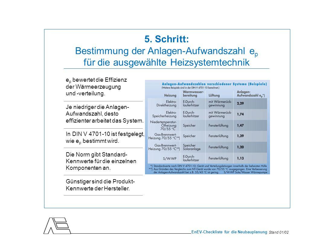 5. Schritt: Bestimmung der Anlagen-Aufwandszahl ep für die ausgewählte Heizsystemtechnik. ep bewertet die Effizienz.
