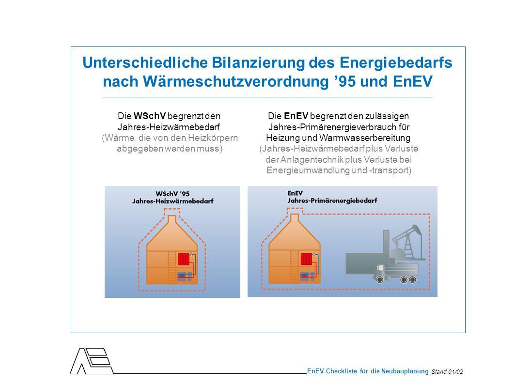 Unterschiedliche Bilanzierung des Energiebedarfs